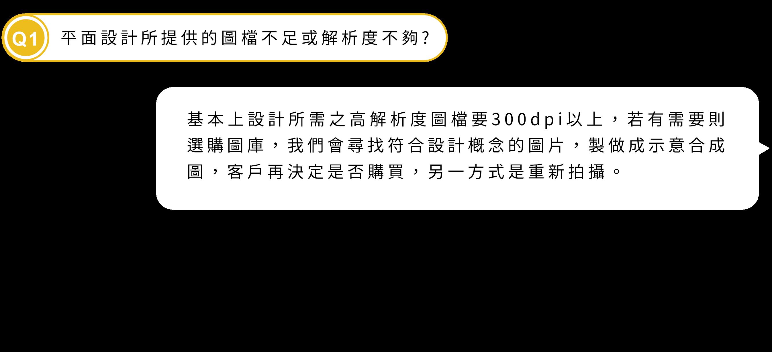 Q1-12 (1)